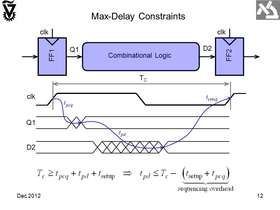 Max-Delay Constraints