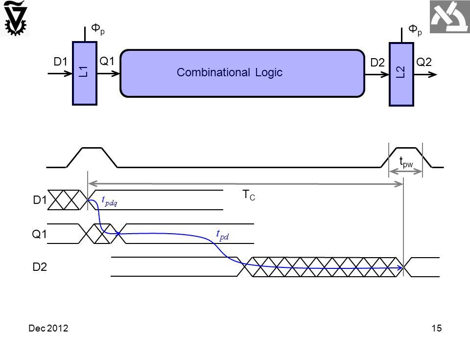 L1 Φp D1 Q1 L2 Φp D2 Q2 Combinational Logic tpw TC D1 Q1 D2 Dec 2012