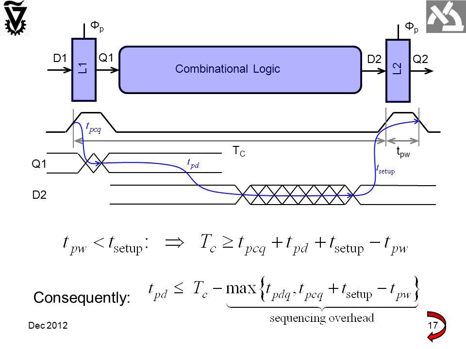 Consequently: Φp Φp D1 Q1 D2 Q2 L1 Combinational Logic L2 TC tpw Q1 D2