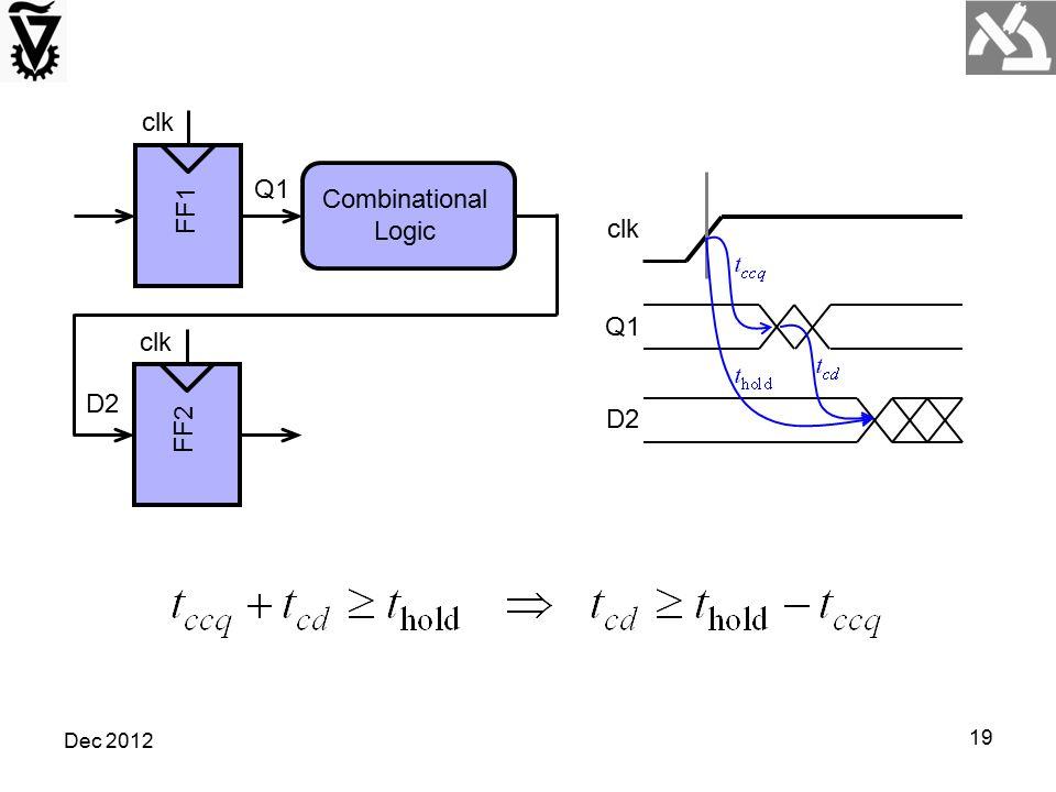 Combinational Logic FF1 clk Q1 FF2 D2 Q1 D2 clk Dec 2012