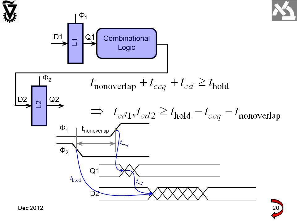 Φ1 L1 D1 Q1 Combinational Logic L2 Φ2 D2 Q2 Φ1 Φ2 Q1 D2 tnonoverlap