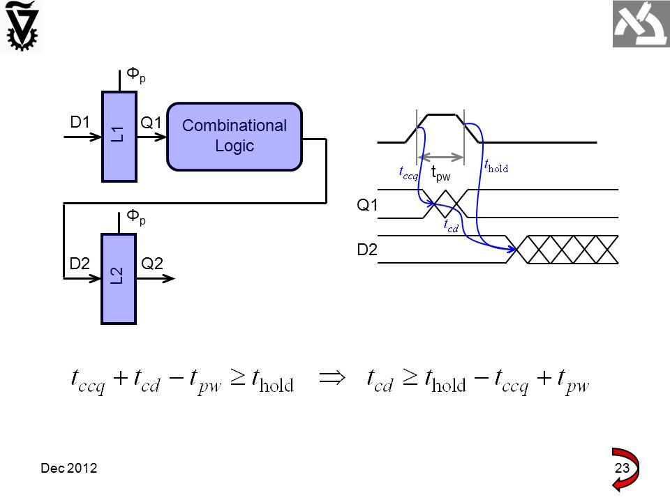 Φp L1 D1 Q1 Combinational Logic tpw Q1 L2 Φp D2 Q2 D2 Dec 2012