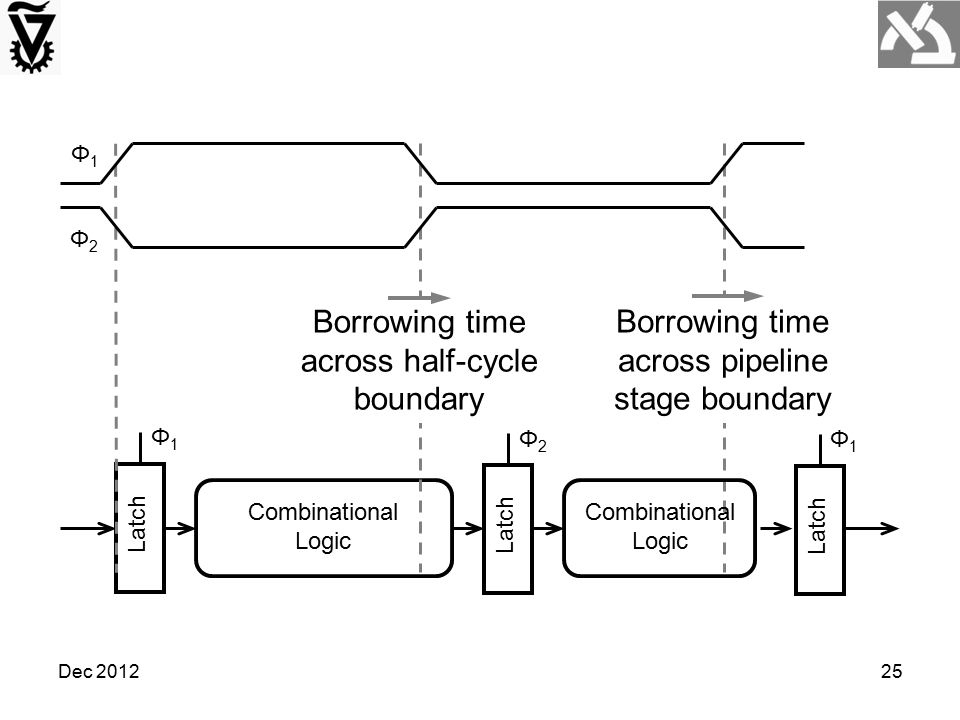 Borrowing time across half-cycle boundary