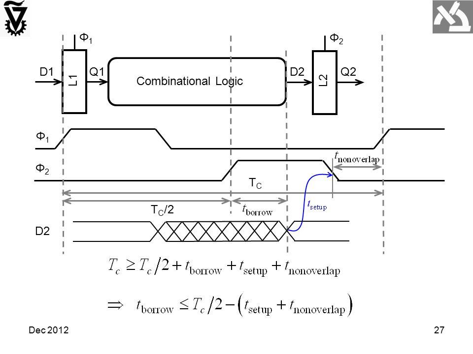 Φ1 Combinational Logic L1 D1 Q1 L2 Φ2 D2 Q2 Φ1 Φ2 TC TC/2 D2 Dec 2012