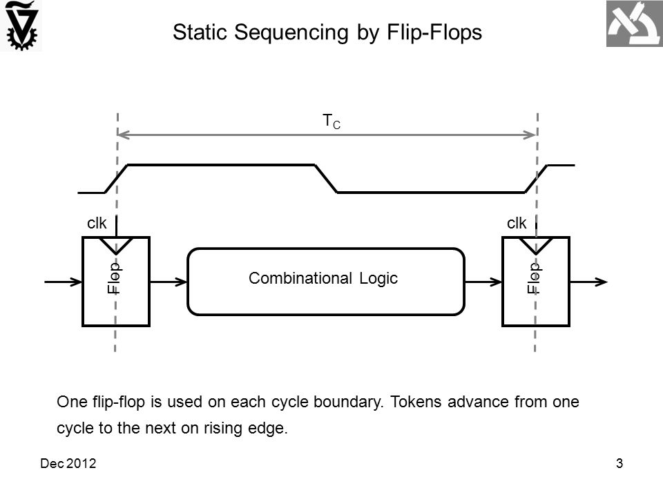 Static Sequencing by Flip-Flops