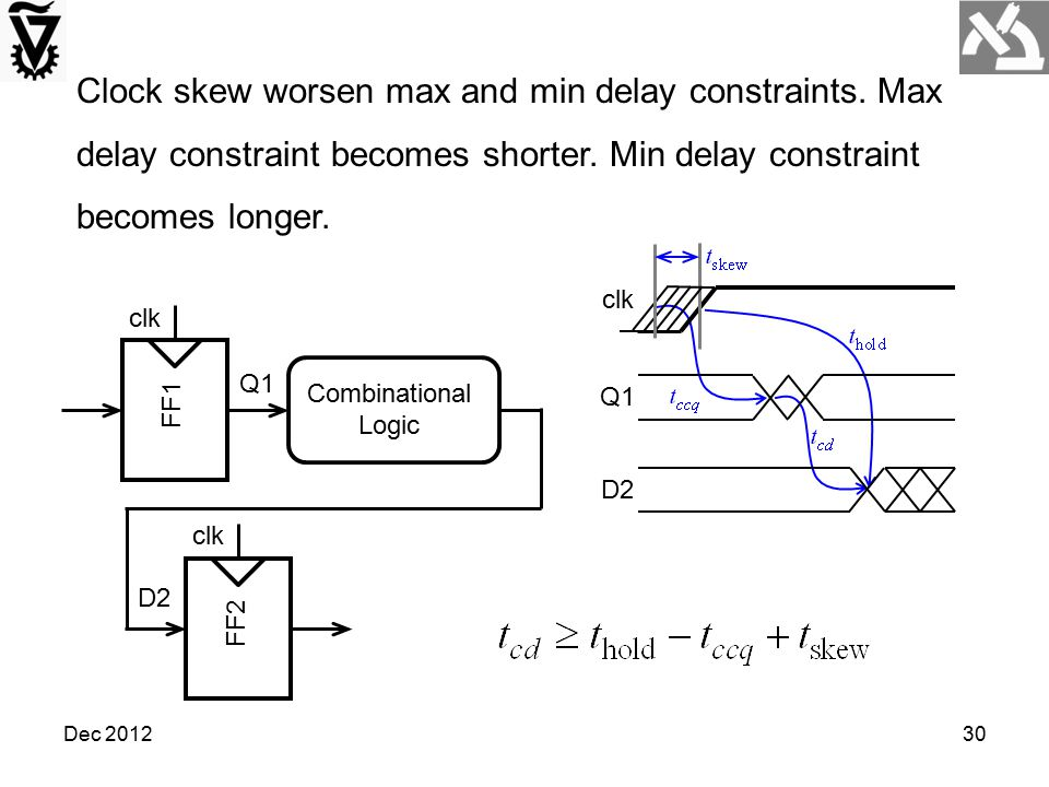 Clock skew worsen max and min delay constraints