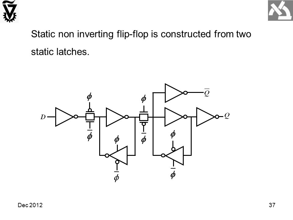 Static non inverting flip-flop is constructed from two static latches.