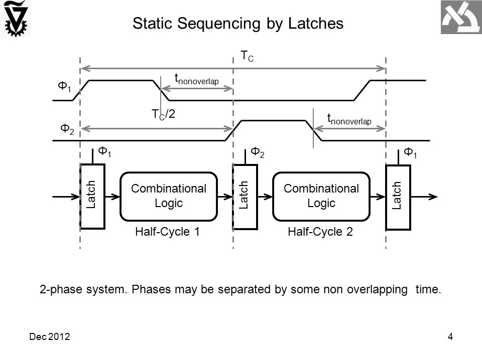 Static Sequencing by Latches