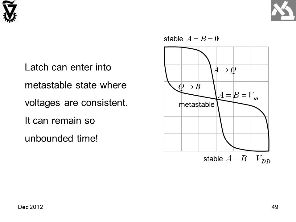 stable Latch can enter into metastable state where voltages are consistent. It can remain so unbounded time!
