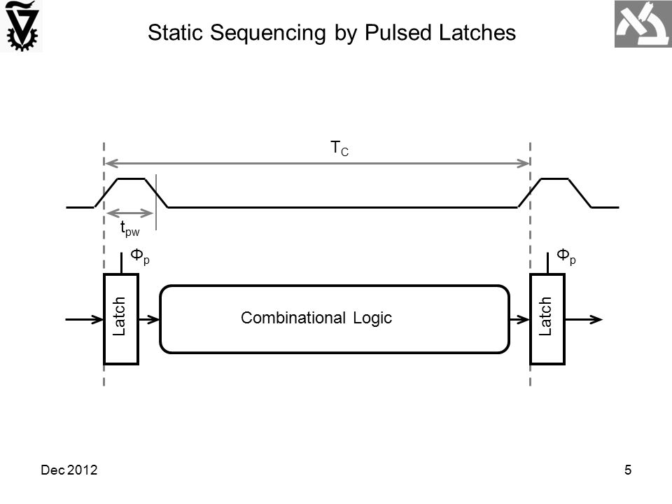 Static Sequencing by Pulsed Latches