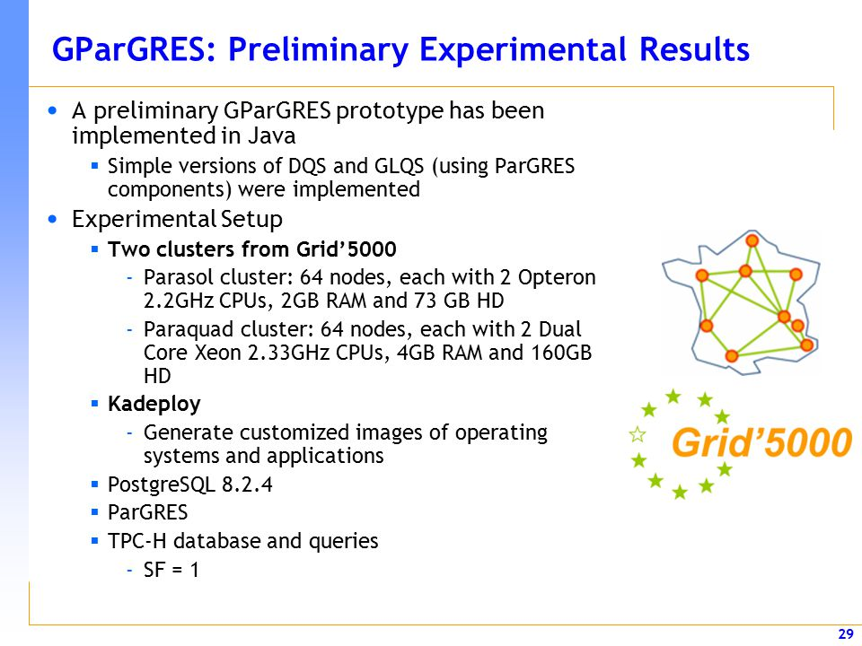 GParGRES: Preliminary Experimental Results