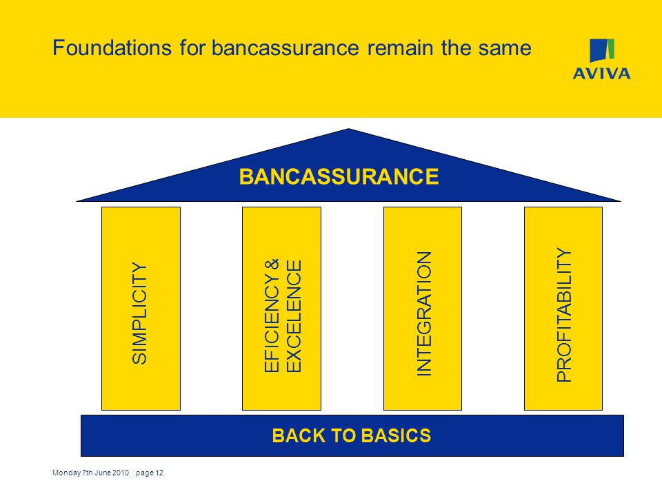 Foundations for bancassurance remain the same