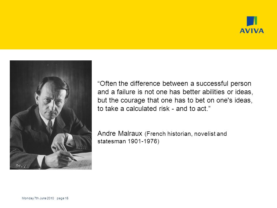Andre Malraux (French historian, novelist and statesman 1901-1976)