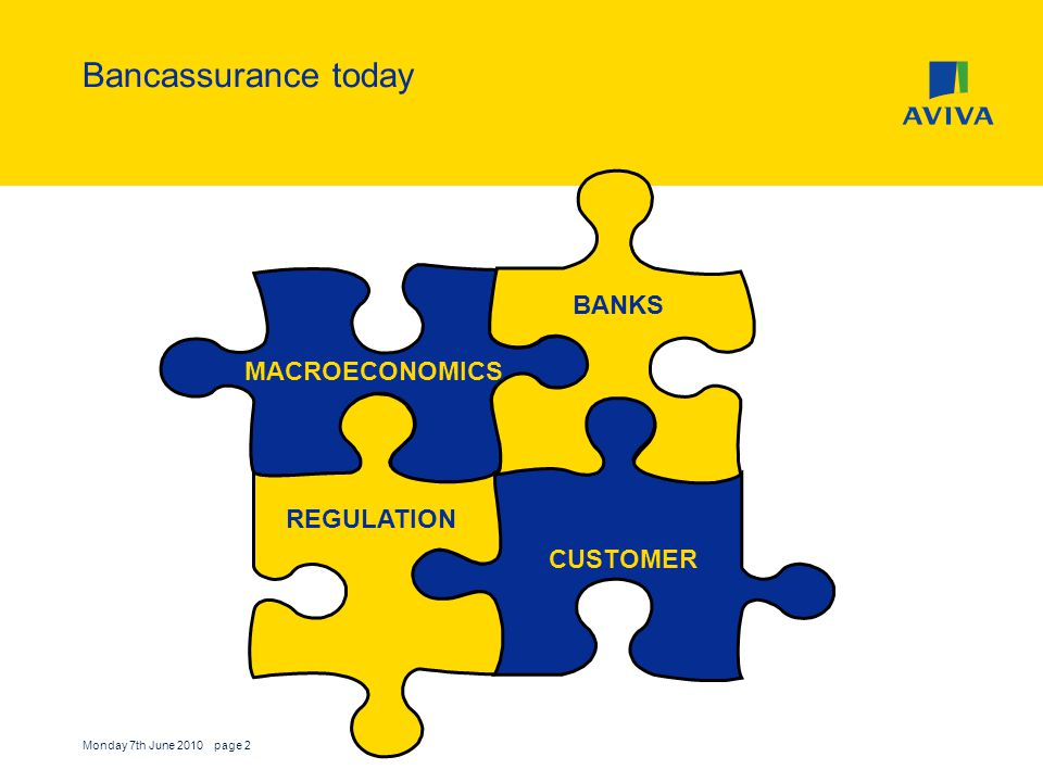Bancassurance today BANKS MACROECONOMICS REGULATION CUSTOMER