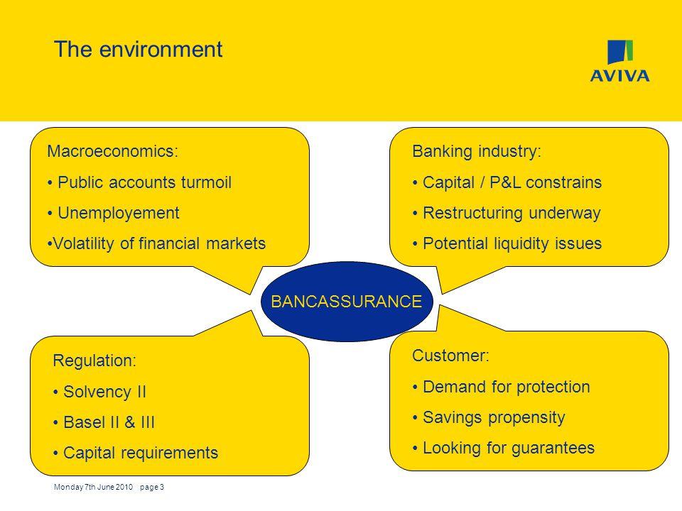The environment Macroeconomics: Public accounts turmoil Unemployement