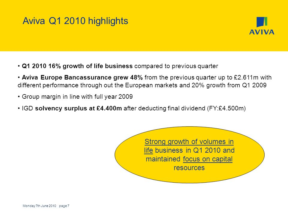 Aviva Q1 2010 highlights Q1 2010 16% growth of life business compared to previous quarter.