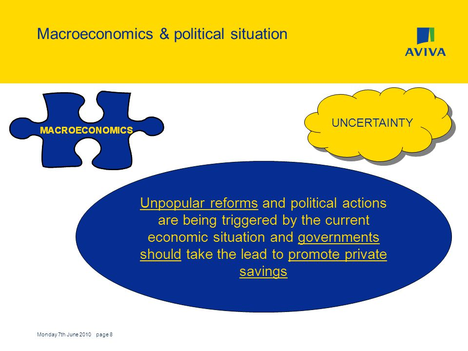 Macroeconomics & political situation