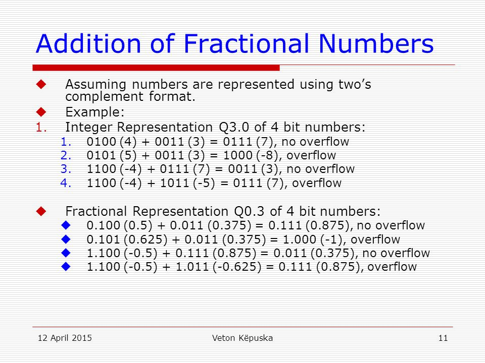 Addition of Fractional Numbers