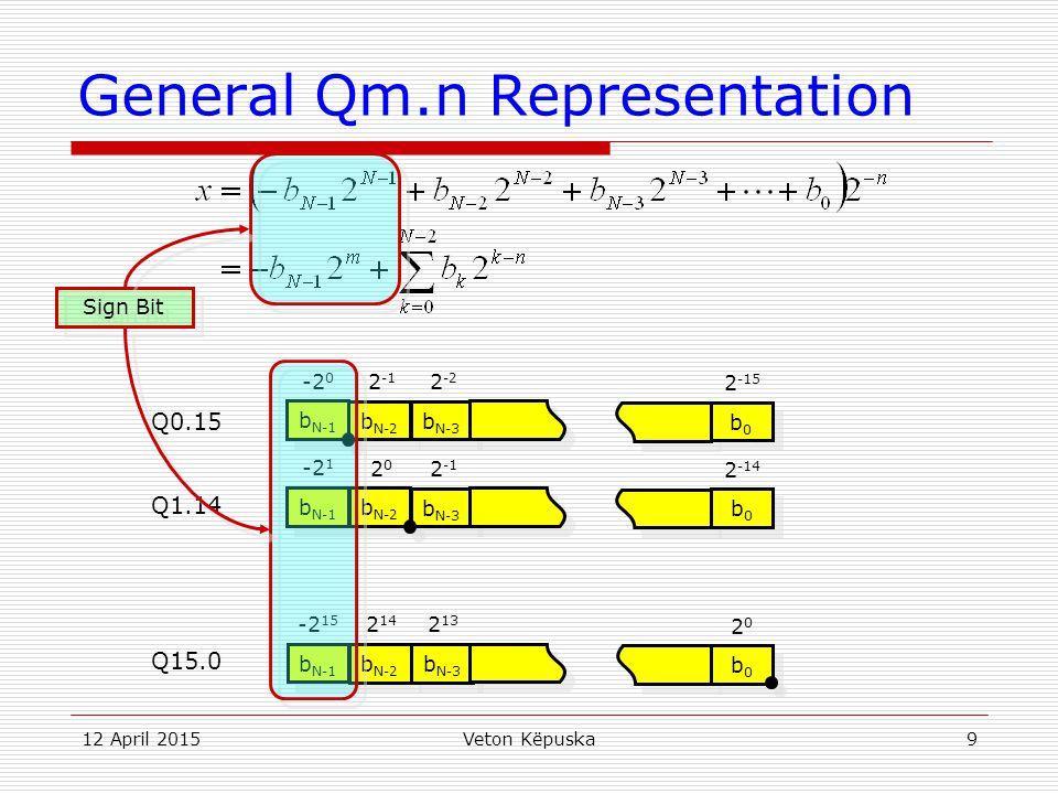 General Qm.n Representation