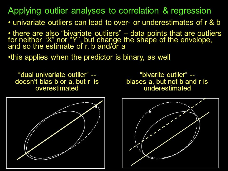 bivarite outlier -- biases a, but not b and r is underestimated