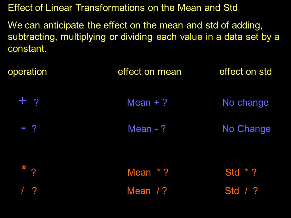 Effect of Linear Transformations on the Mean and Std