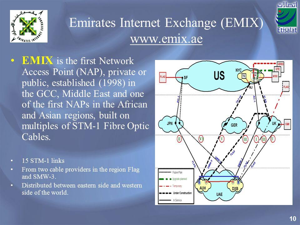 Emirates Internet Exchange (EMIX) www.emix.ae