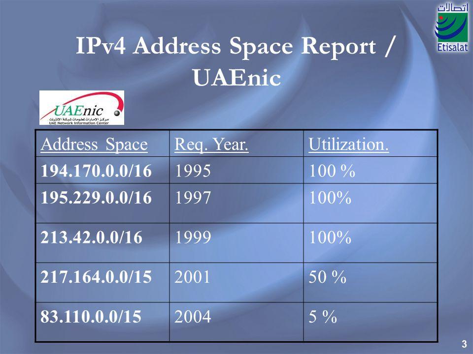 IPv4 Address Space Report / UAEnic