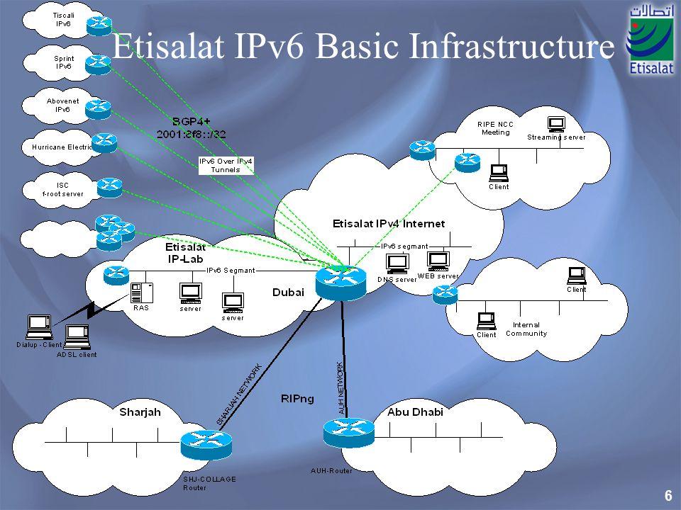 Etisalat IPv6 Basic Infrastructure