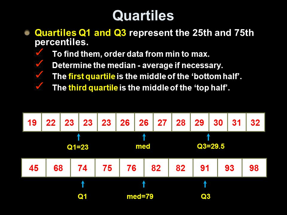 Quartiles Quartiles Q1 and Q3 represent the 25th and 75th percentiles.