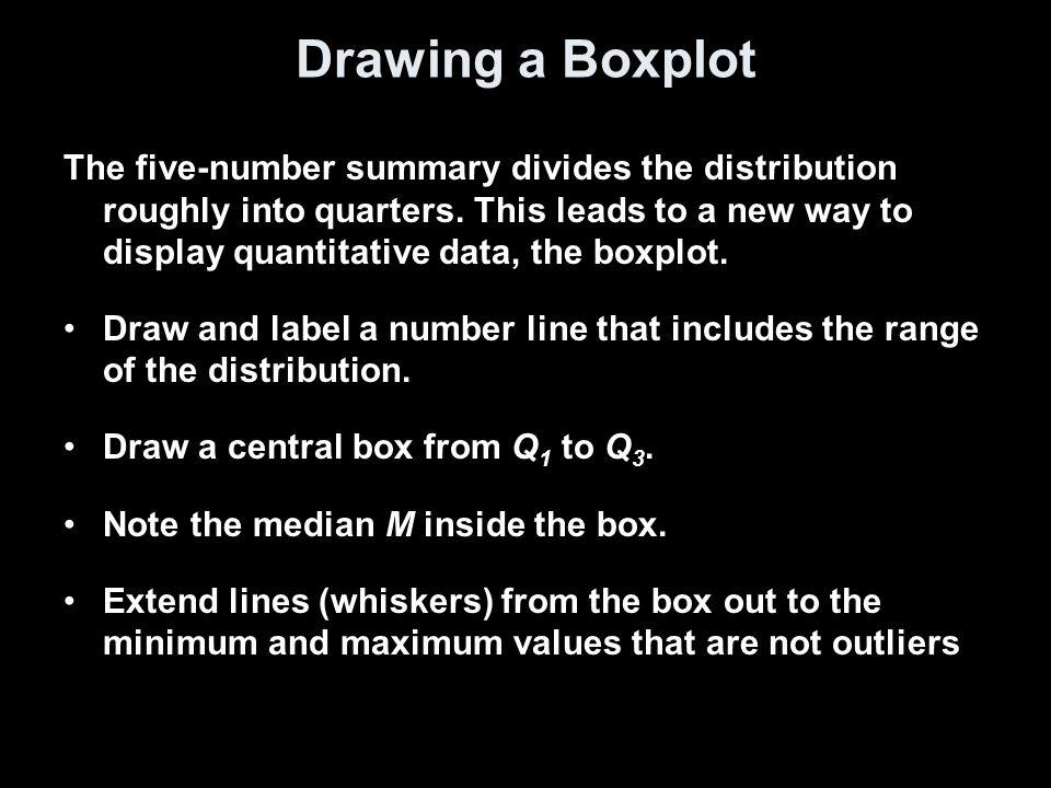 Drawing a Boxplot