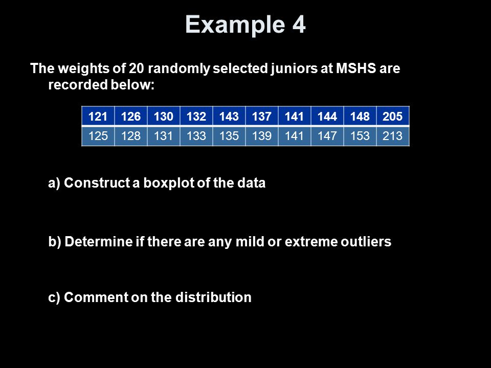 Example 4 The weights of 20 randomly selected juniors at MSHS are recorded below: a) Construct a boxplot of the data.