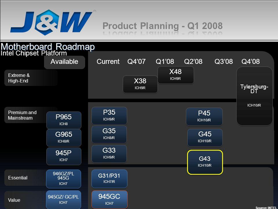 Product Planning - Q1 2008 Motherboard Roadmap Intel Chipset Platform