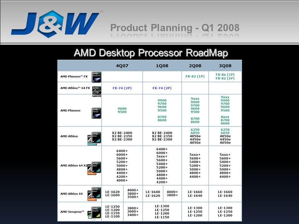 AMD Desktop Processor RoadMap