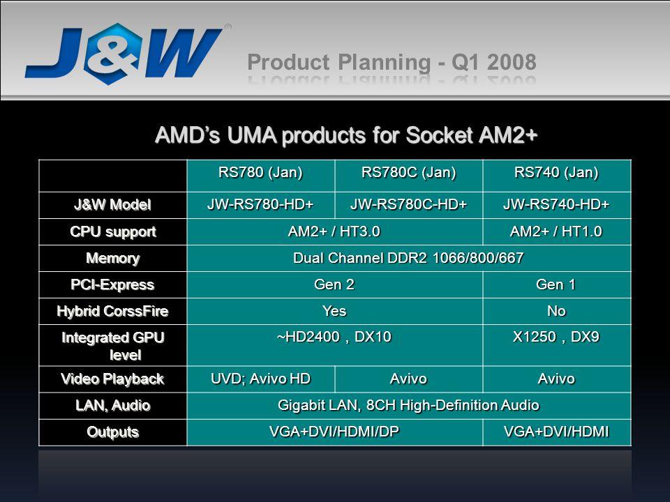 AMD's UMA products for Socket AM2+