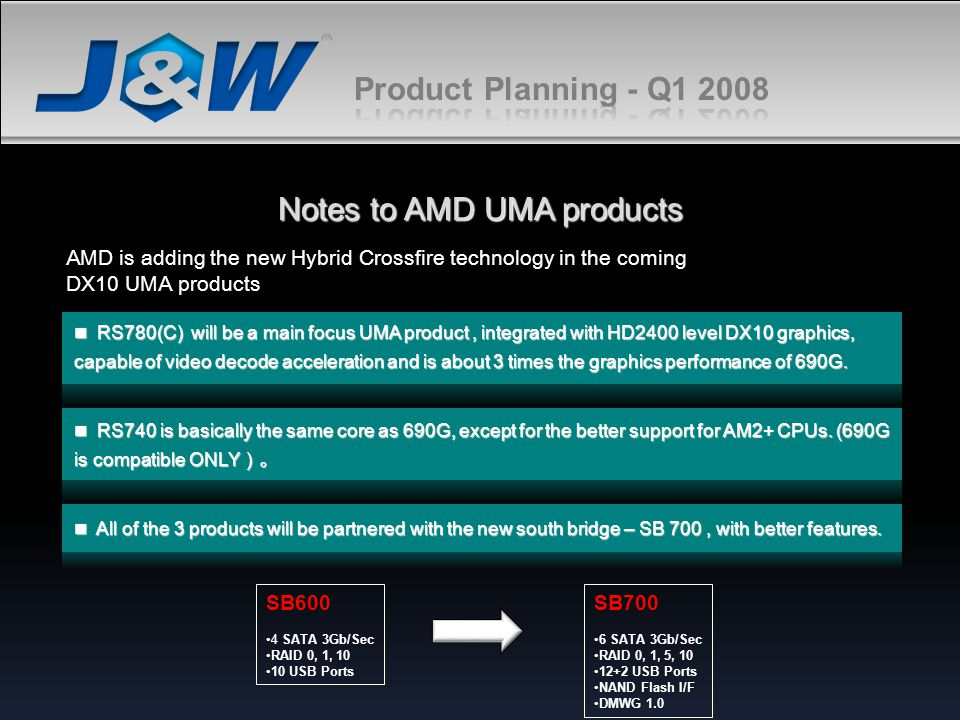 Notes to AMD UMA products