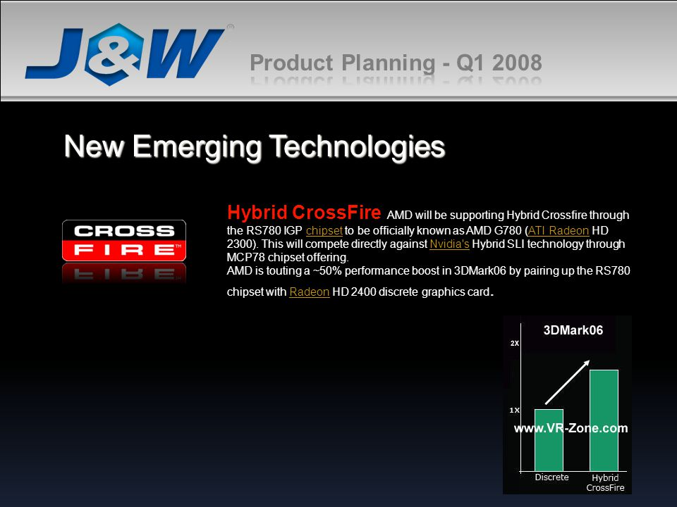 New Emerging Technologies