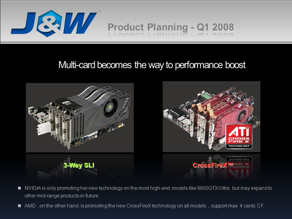 Multi-card becomes the way to performance boost