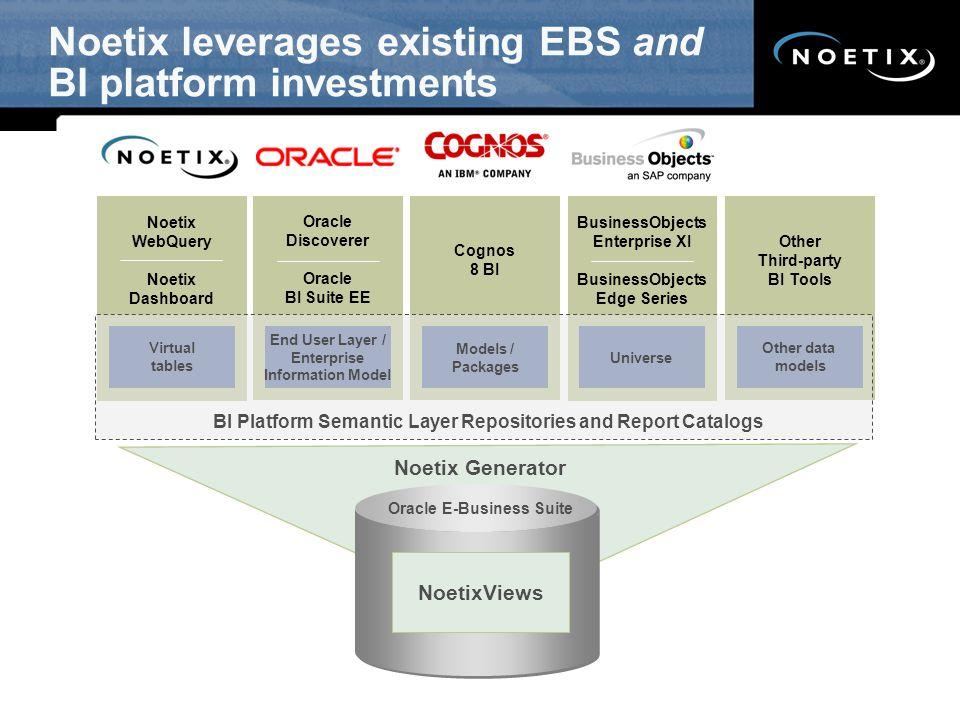 Noetix leverages existing EBS and BI platform investments