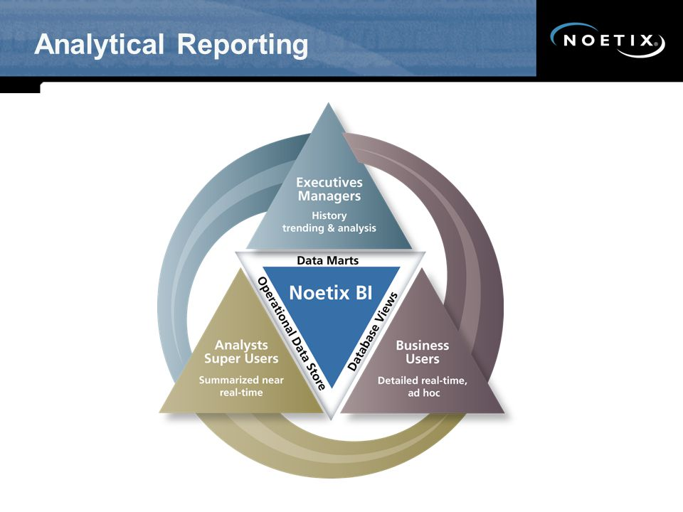 Analytical Reporting 26