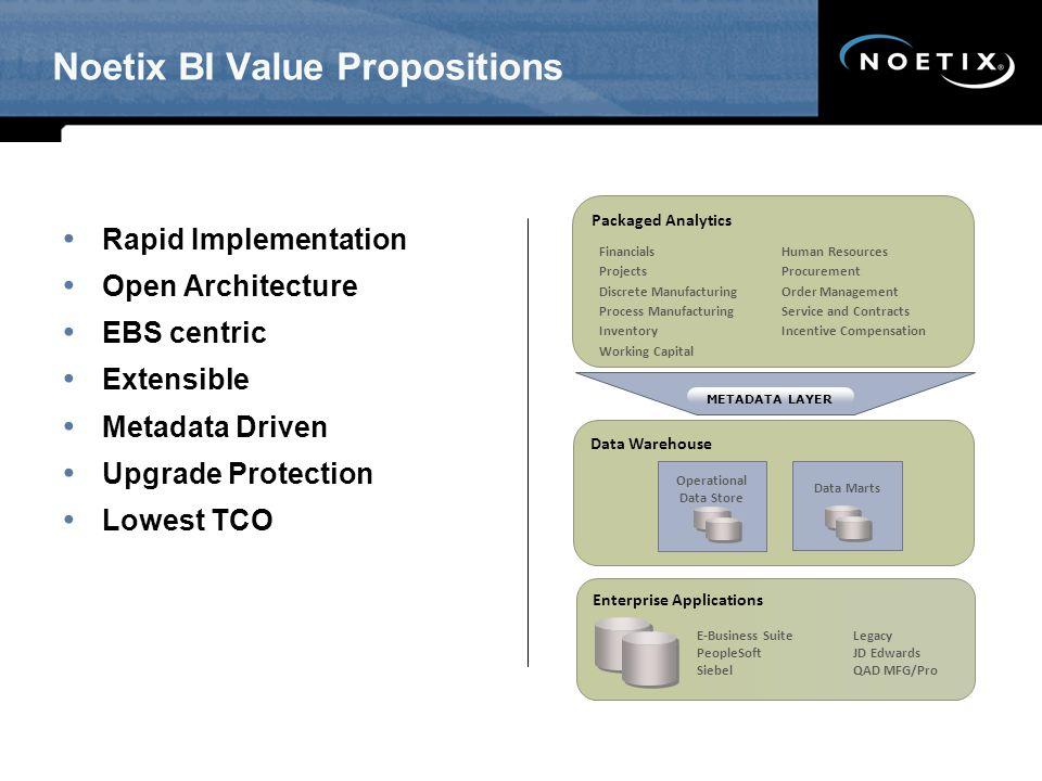 Noetix BI Value Propositions
