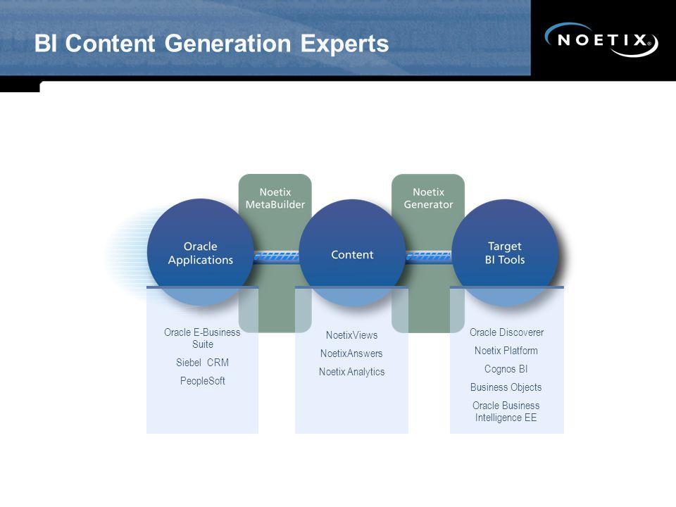 BI Content Generation Experts