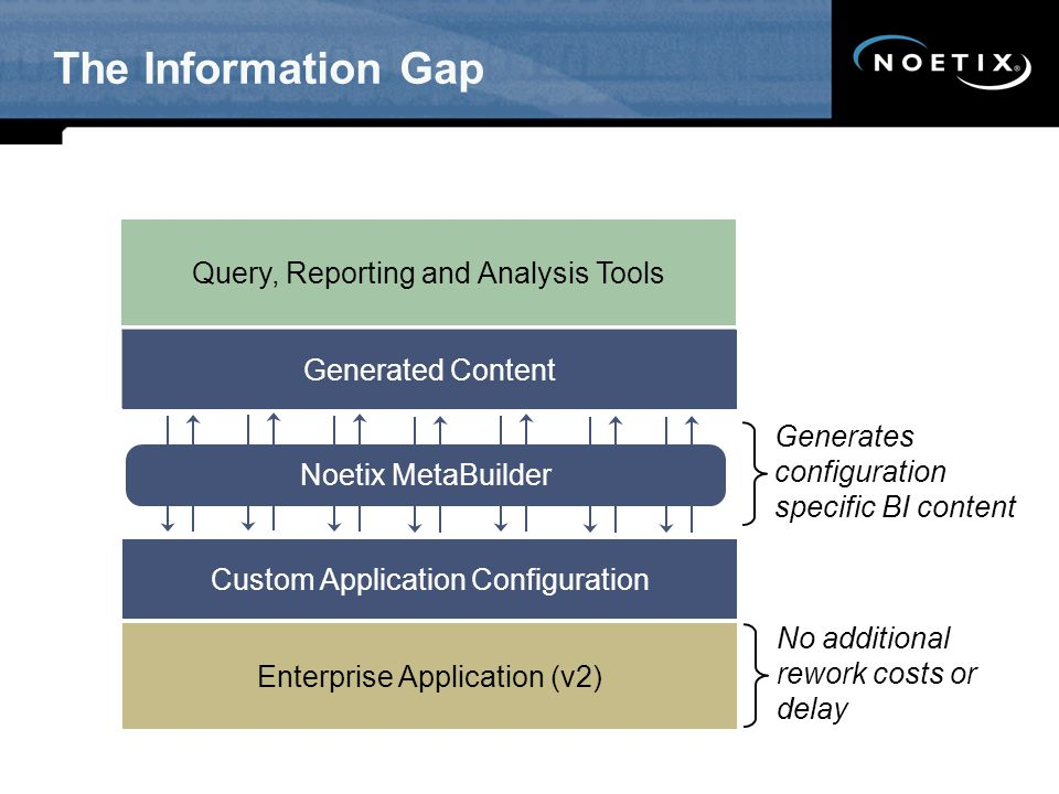 The Information Gap < The Information Gap >