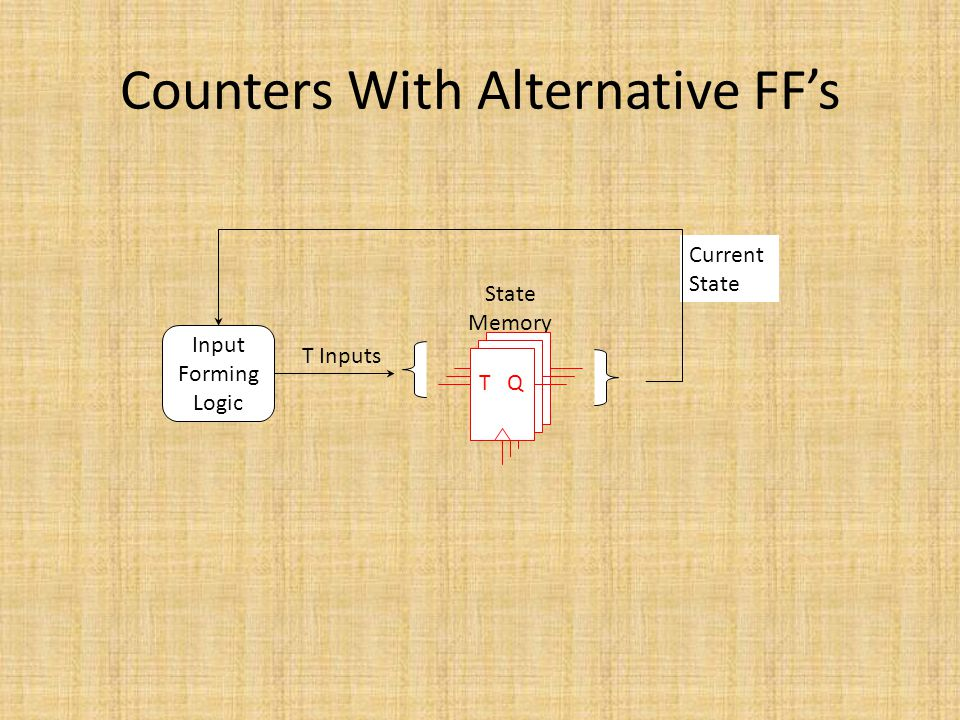 Counters With Alternative FF's