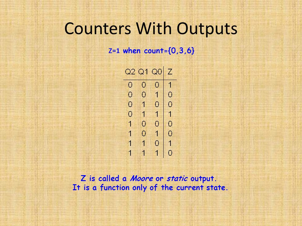 Counters With Outputs Z=1 when count={0,3,6}
