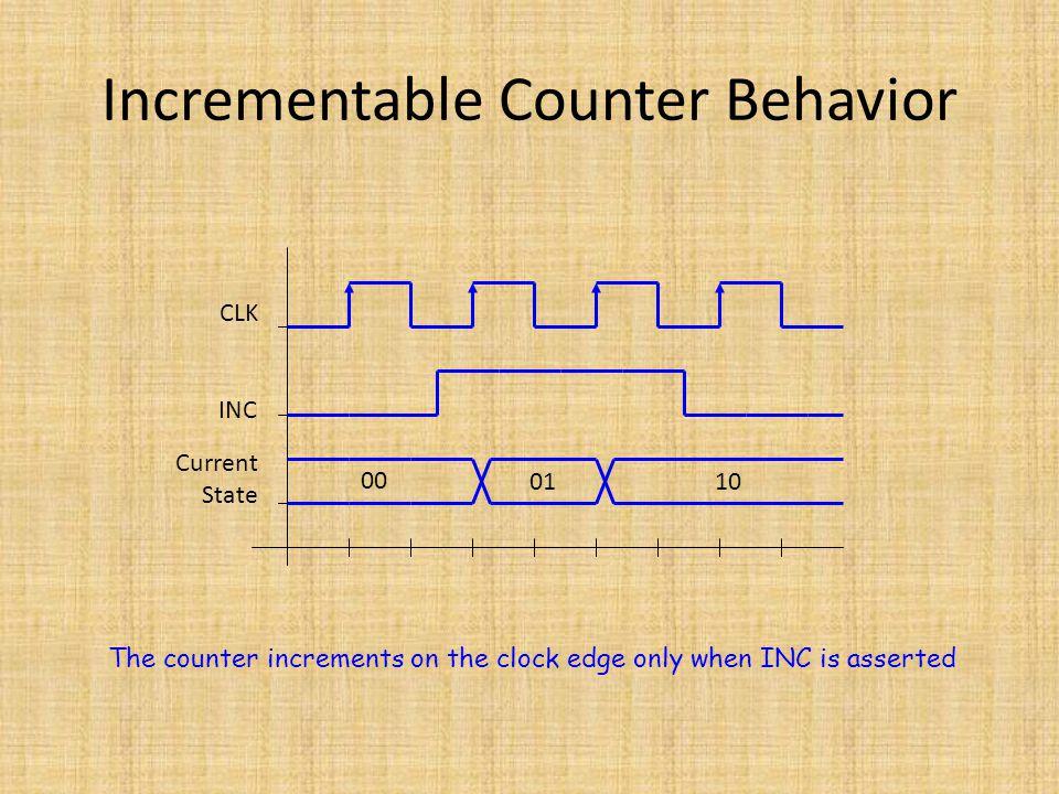 Incrementable Counter Behavior