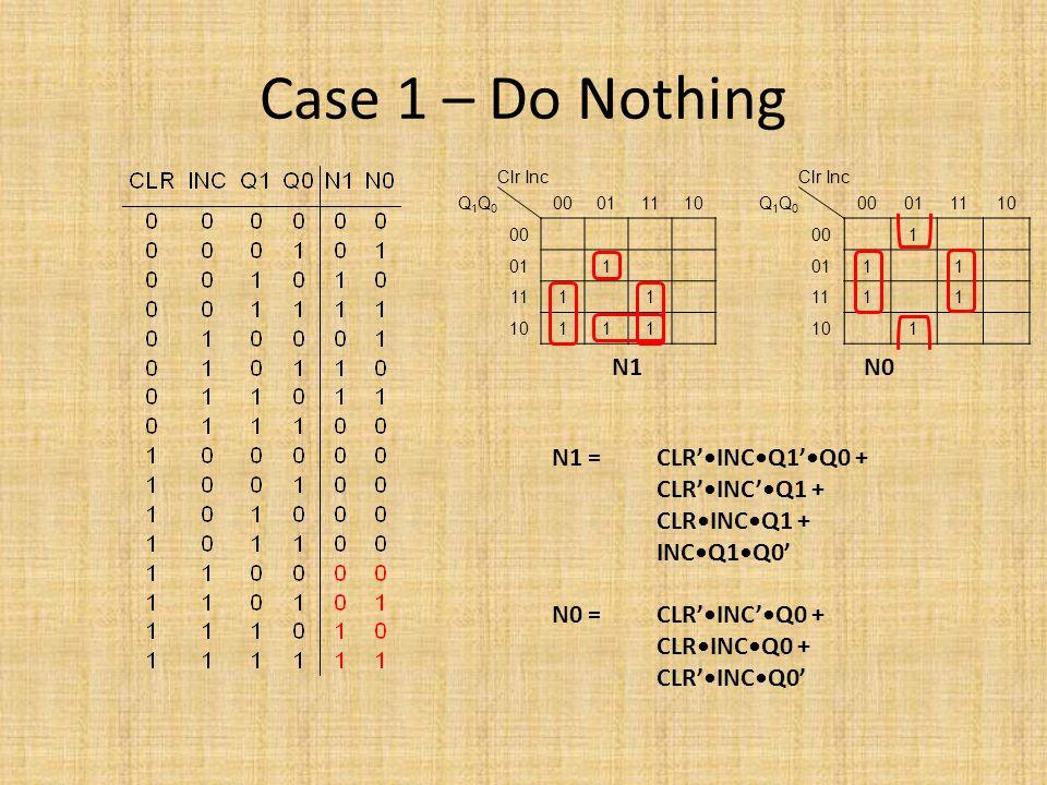 Case 1 – Do Nothing N1 N0 N1 = CLR'•INC•Q1'•Q0 + CLR'•INC'•Q1 +