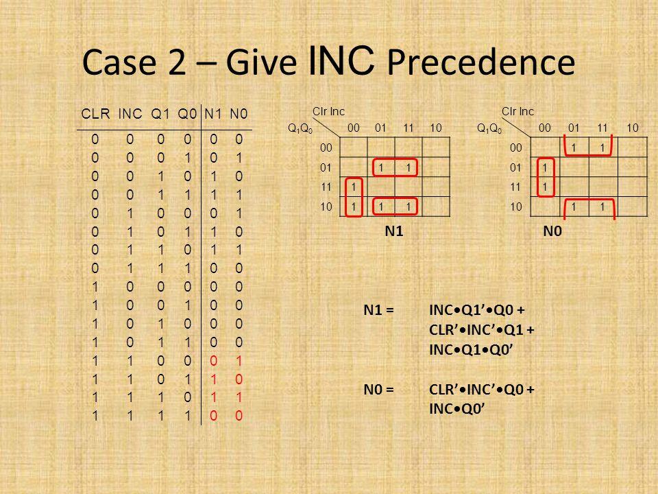 Case 2 – Give INC Precedence