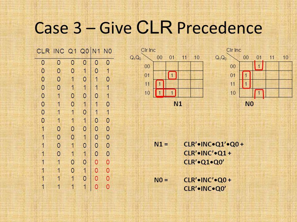 Case 3 – Give CLR Precedence