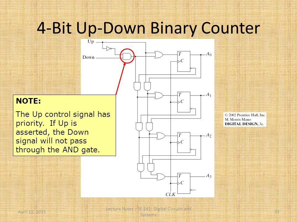 4-Bit Up-Down Binary Counter