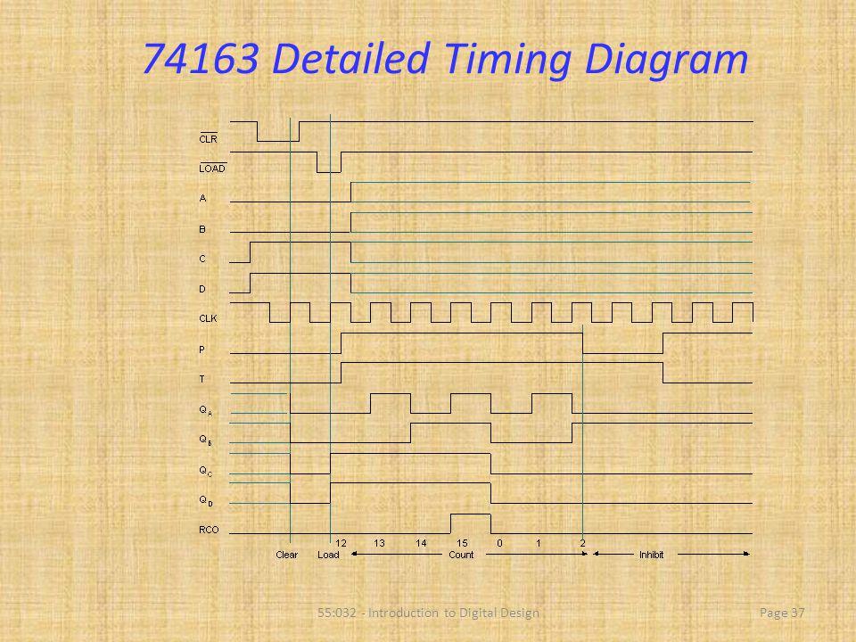 55:032 - Introduction to Digital Design
